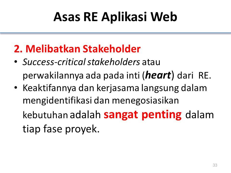Asas RE Aplikasi Web 2. Melibatkan Stakeholder Success-critical stakeholders atau perwakilannya ada pada inti ( heart) dari RE. Keaktifannya dan kerja