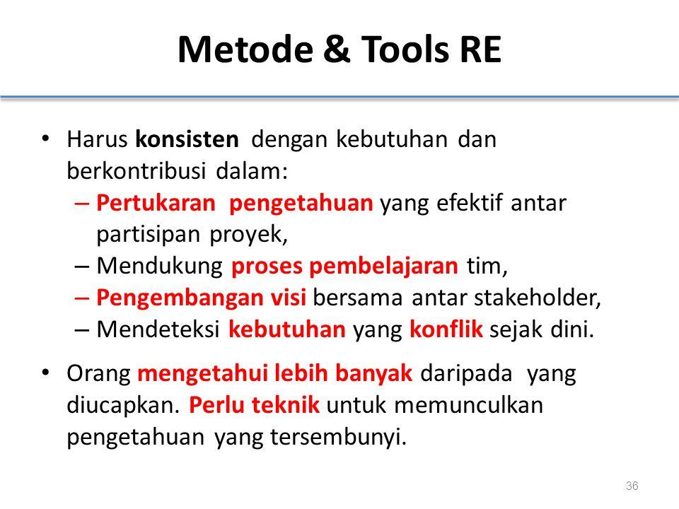 Metode & Tools RE Harus konsisten dengan kebutuhan dan berkontribusi dalam: – Pertukaran pengetahuan yang efektif antar partisipan proyek, – Mendukung proses pembelajaran tim, – Pengembangan visi bersama antar stakeholder, – Mendeteksi kebutuhan yang konflik sejak dini.