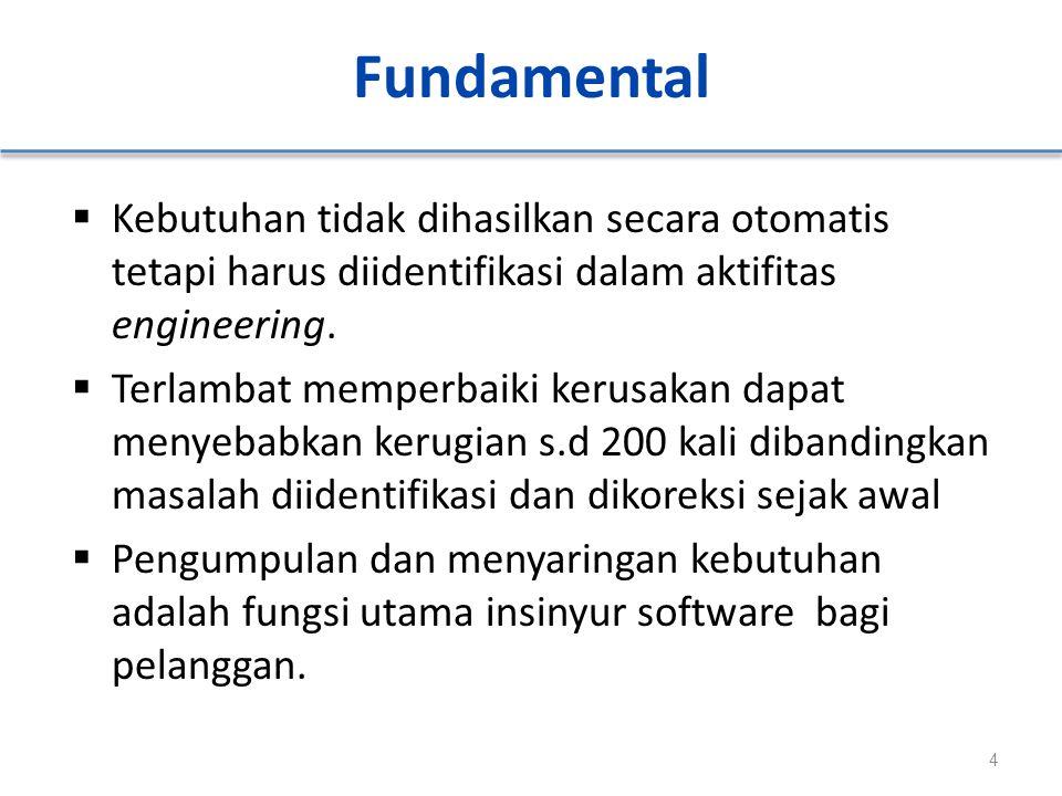 Fundamental  Kebutuhan tidak dihasilkan secara otomatis tetapi harus diidentifikasi dalam aktifitas engineering.  Terlambat memperbaiki kerusakan da