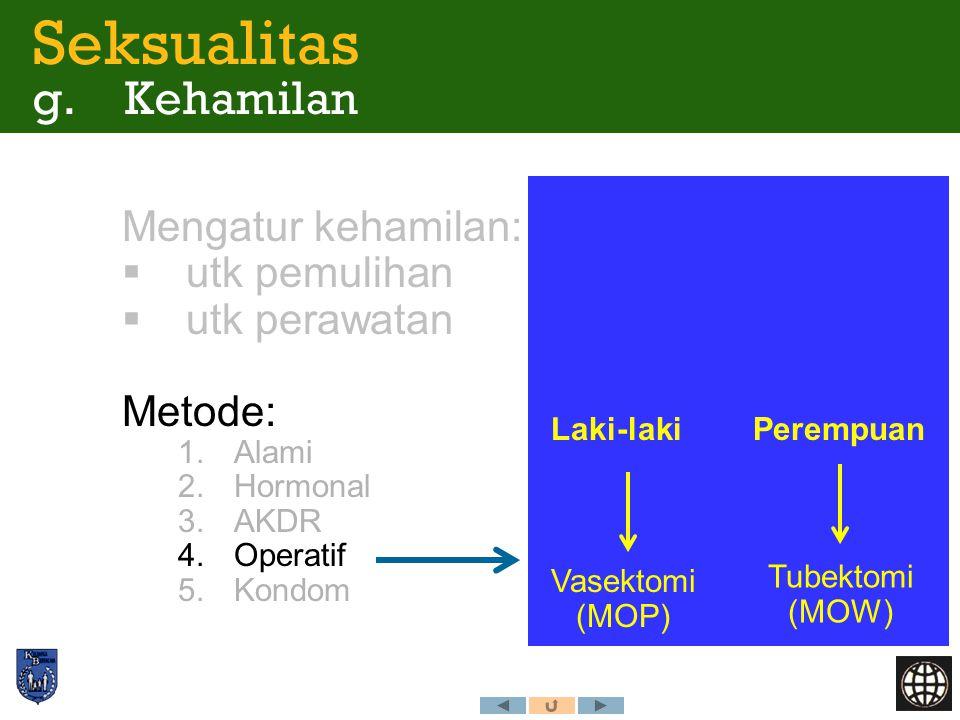 Mengatur kehamilan:  utk pemulihan  utk perawatan Metode: 1.Alami 2.Hormonal 3.AKDR 4.Operatif 5.Kondom Tubektomi (MOW) Vasektomi (MOP) Perempuan Laki-laki Seksualitas g.