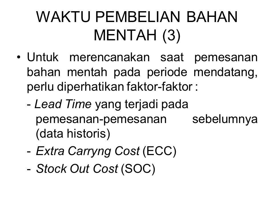 WAKTU PEMBELIAN BAHAN MENTAH (3) Untuk merencanakan saat pemesanan bahan mentah pada periode mendatang, perlu diperhatikan faktor-faktor : - Lead Time