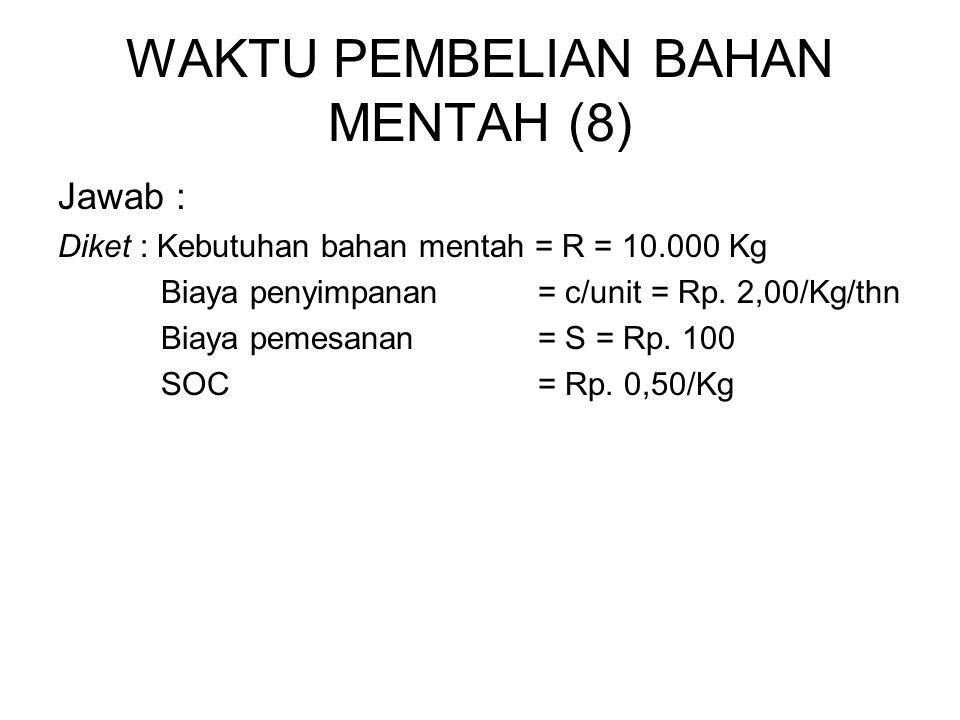 WAKTU PEMBELIAN BAHAN MENTAH (8) Jawab : Diket : Kebutuhan bahan mentah = R = 10.000 Kg Biaya penyimpanan= c/unit = Rp. 2,00/Kg/thn Biaya pemesanan= S