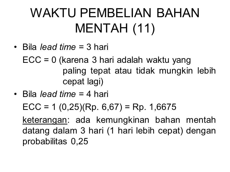 WAKTU PEMBELIAN BAHAN MENTAH (11) Bila lead time = 3 hari ECC = 0 (karena 3 hari adalah waktu yang paling tepat atau tidak mungkin lebih cepat lagi) B