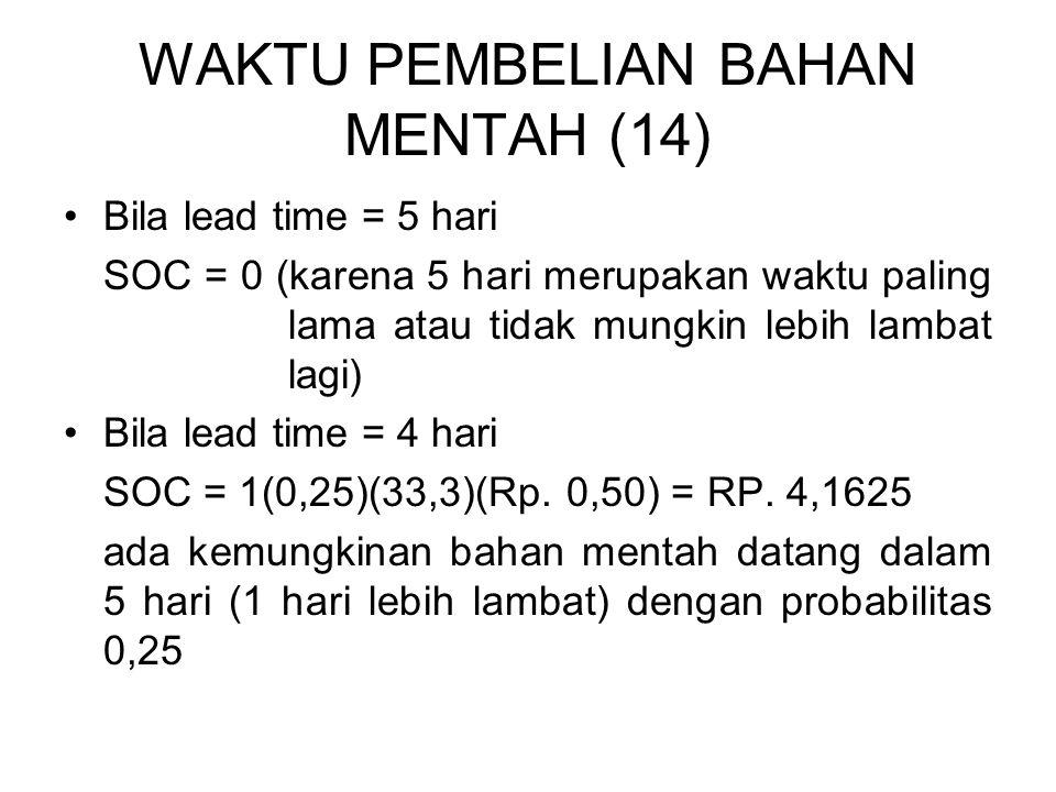 WAKTU PEMBELIAN BAHAN MENTAH (14) Bila lead time = 5 hari SOC = 0 (karena 5 hari merupakan waktu paling lama atau tidak mungkin lebih lambat lagi) Bil