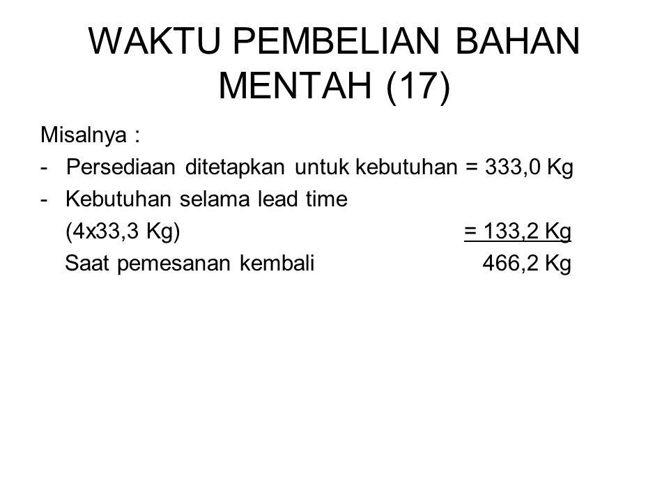 WAKTU PEMBELIAN BAHAN MENTAH (17) Misalnya : - Persediaan ditetapkan untuk kebutuhan = 333,0 Kg -Kebutuhan selama lead time (4x33,3 Kg) = 133,2 Kg Saa