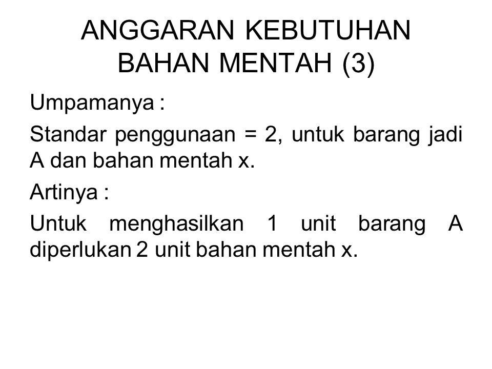 ANGGARAN KEBUTUHAN BAHAN MENTAH (3) Umpamanya : Standar penggunaan = 2, untuk barang jadi A dan bahan mentah x. Artinya : Untuk menghasilkan 1 unit ba