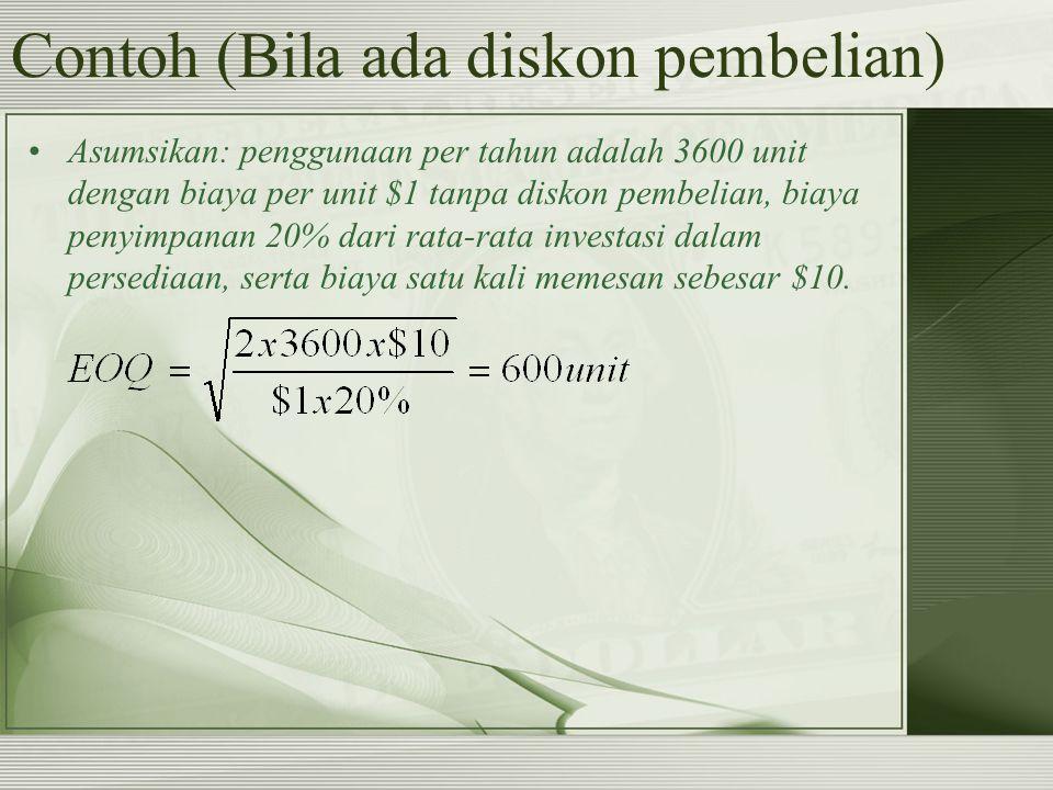 Contoh (Bila ada diskon pembelian) Asumsikan: penggunaan per tahun adalah 3600 unit dengan biaya per unit $1 tanpa diskon pembelian, biaya penyimpanan