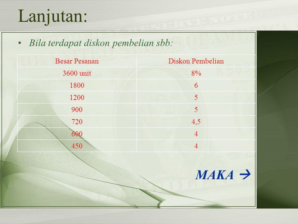Lanjutan: Bila terdapat diskon pembelian sbb: MAKA  Besar PesananDiskon Pembelian 3600 unit8% 18006 12005 9005 7204,5 6004 4504