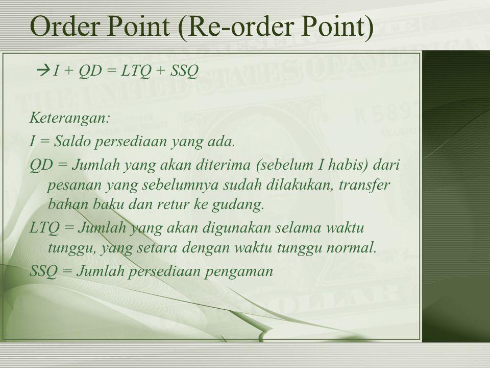 Order Point (Re-order Point)  I + QD = LTQ + SSQ Keterangan: I = Saldo persediaan yang ada. QD = Jumlah yang akan diterima (sebelum I habis) dari pes