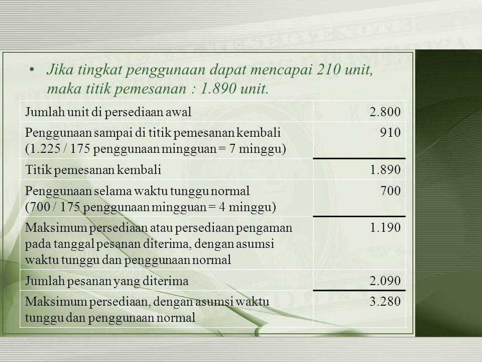 Jika tingkat penggunaan dapat mencapai 210 unit, maka titik pemesanan : 1.890 unit. Jumlah unit di persediaan awal2.800 Penggunaan sampai di titik pem