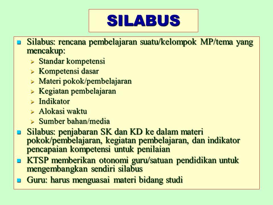 SILABUS Silabus: rencana pembelajaran suatu/kelompok MP/tema yang mencakup: Silabus: rencana pembelajaran suatu/kelompok MP/tema yang mencakup:  Stan