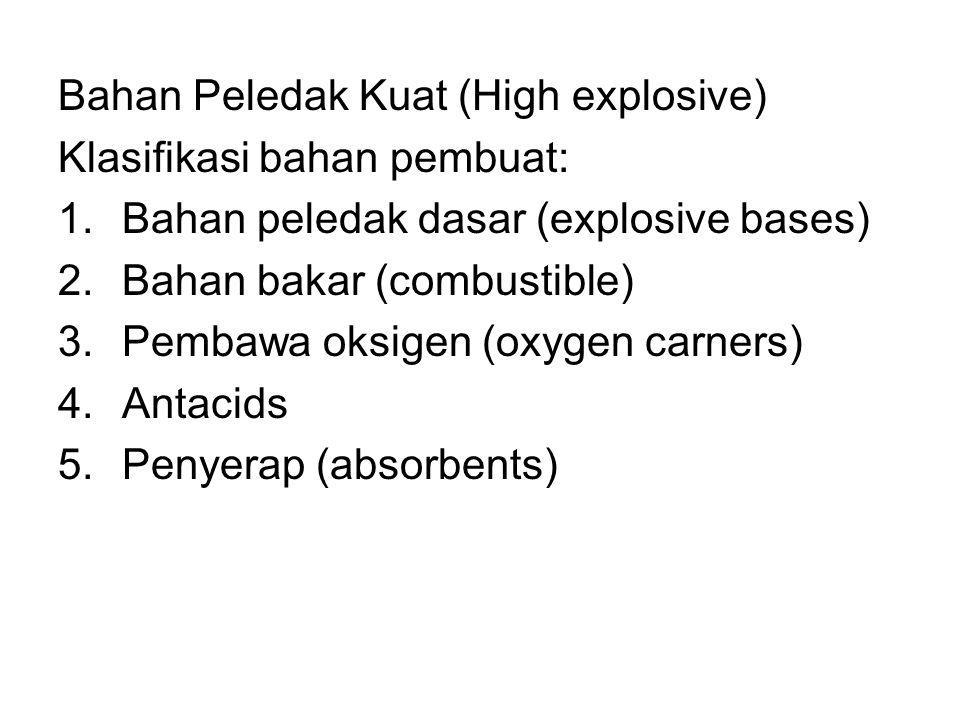 Bahan Peledak Kuat (High explosive) Klasifikasi bahan pembuat: 1.Bahan peledak dasar (explosive bases) 2.Bahan bakar (combustible) 3.Pembawa oksigen (oxygen carners) 4.Antacids 5.Penyerap (absorbents)