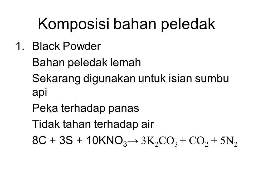 1.Black Powder Bahan peledak lemah Sekarang digunakan untuk isian sumbu api Peka terhadap panas Tidak tahan terhadap air 8C + 3S + 10KNO 3 → 3K 2 CO 3 + CO 2 + 5N 2 Komposisi bahan peledak