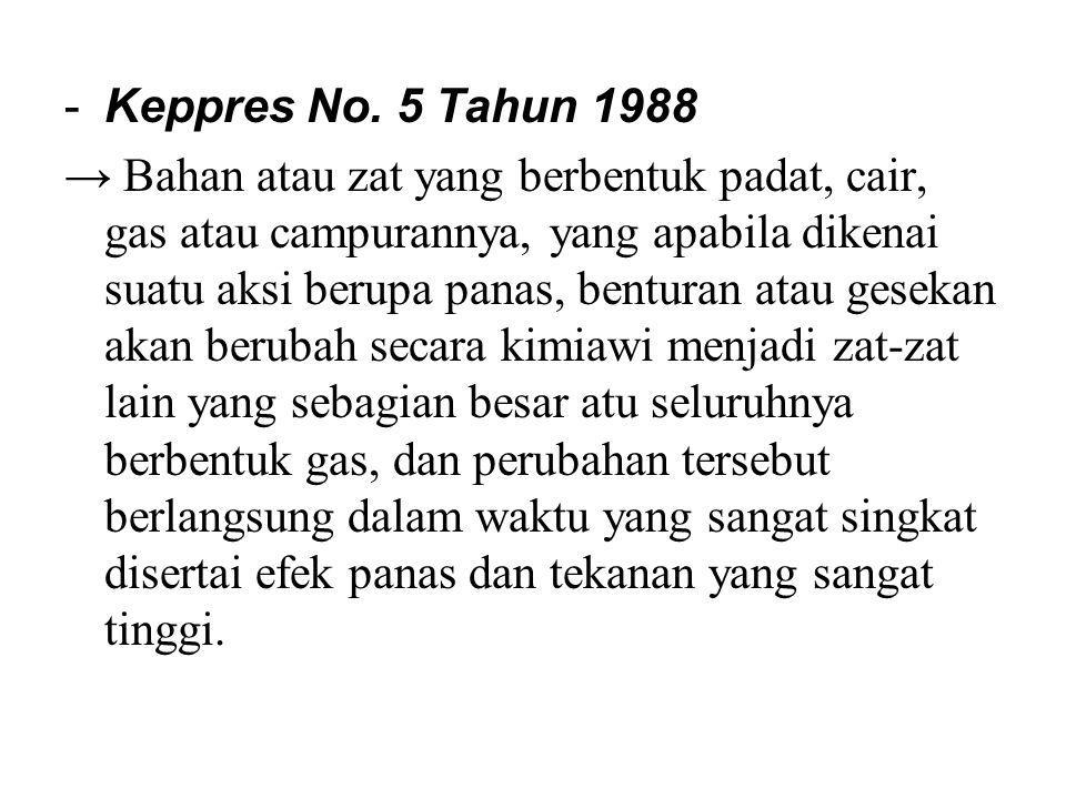 -Keppres No.