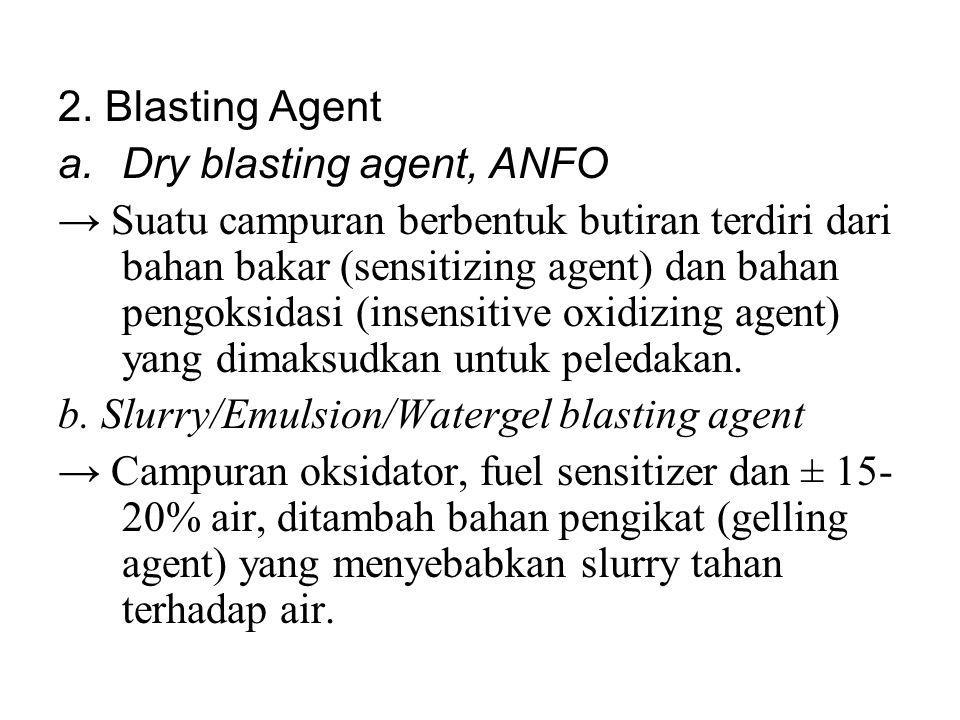 2. Blasting Agent a.Dry blasting agent, ANFO → Suatu campuran berbentuk butiran terdiri dari bahan bakar (sensitizing agent) dan bahan pengoksidasi (i