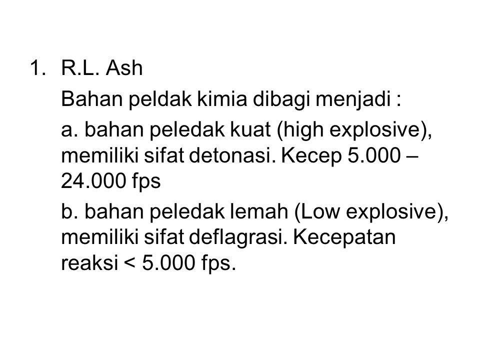 1.R.L.Ash Bahan peldak kimia dibagi menjadi : a.