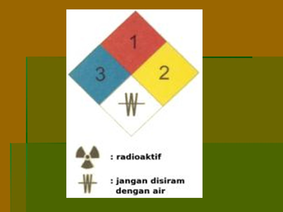 RangkingBahaya KesehatanBahaya Kebakaran Bahaya Reaktivitas 4 Penyebab kematian, cedera fatal meskipun ada pertolongan.