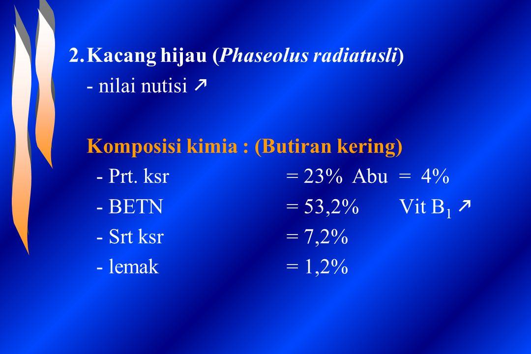 2.Kacang hijau (Phaseolus radiatusli) - nilai nutisi  Komposisi kimia : (Butiran kering) - Prt. ksr= 23%Abu= 4% - BETN= 53,2%Vit B 1  - Srt ksr= 7,2