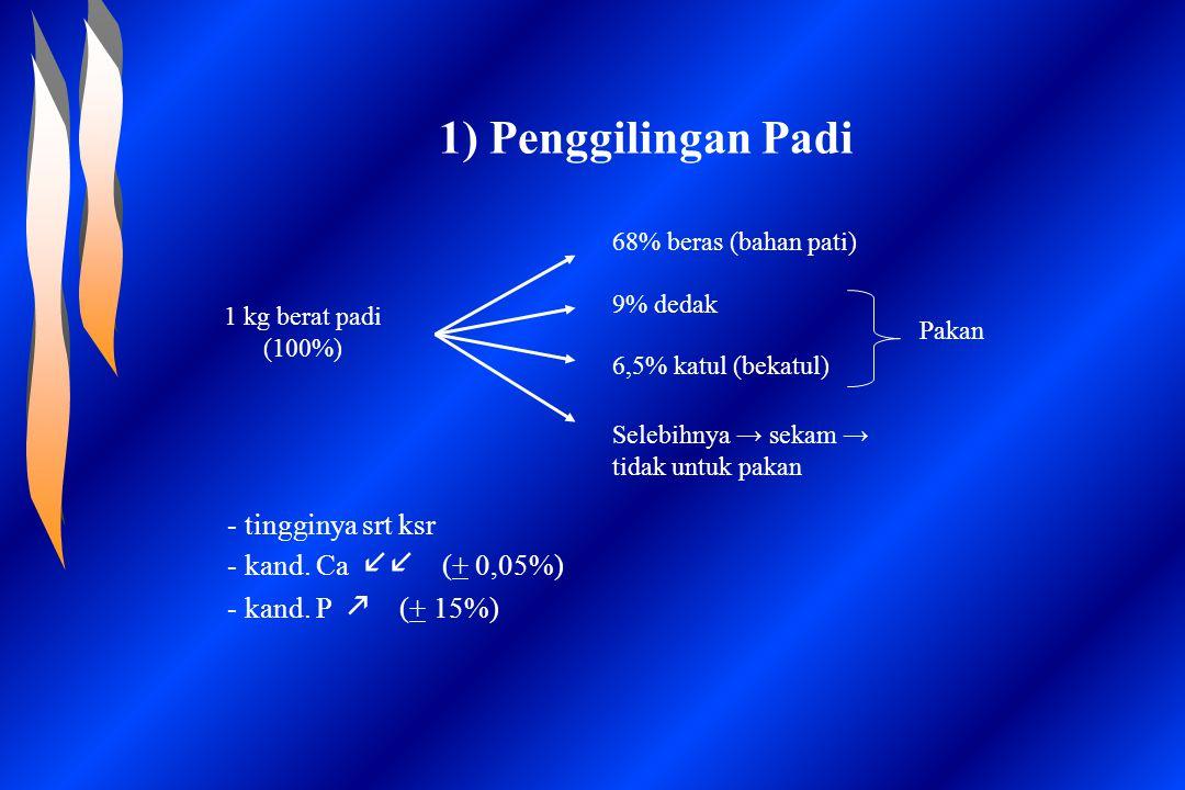 1) Penggilingan Padi 1 kg berat padi (100%) 68% beras (bahan pati) 9% dedak 6,5% katul (bekatul) Selebihnya → sekam → tidak untuk pakan Pakan - tinggi