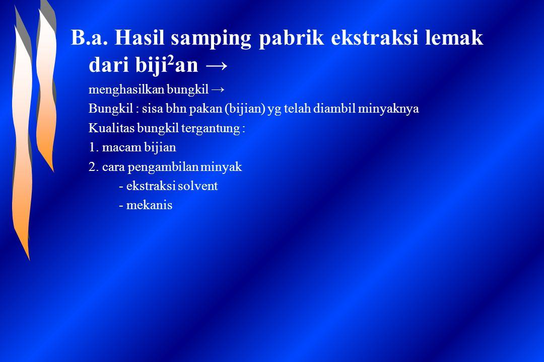B.a. Hasil samping pabrik ekstraksi lemak dari biji 2 an → menghasilkan bungkil → Bungkil : sisa bhn pakan (bijian) yg telah diambil minyaknya Kualita