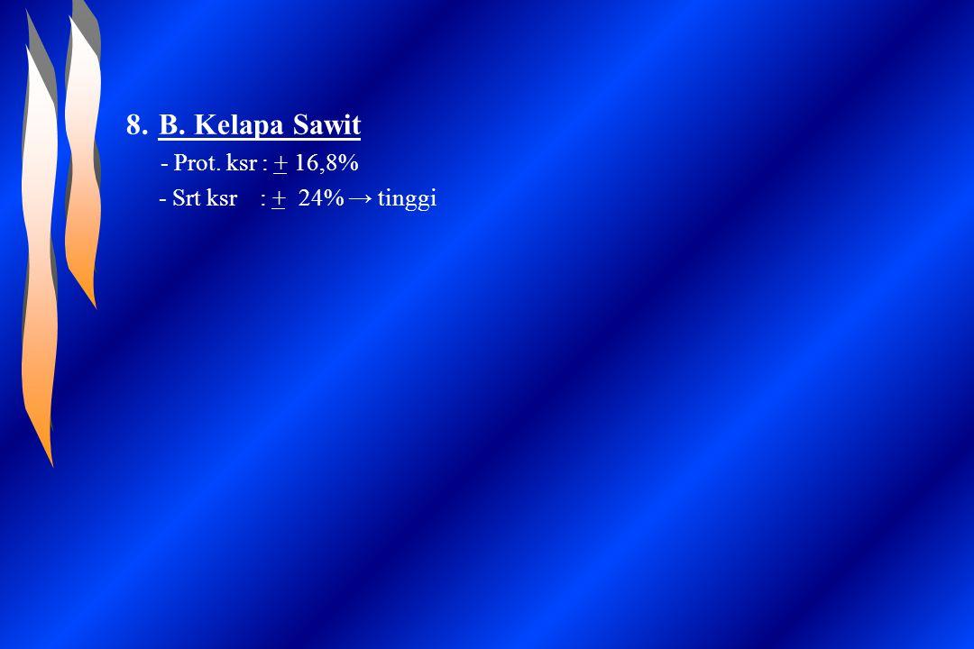 8.B. Kelapa Sawit - Prot. ksr : + 16,8% - Srt ksr : + 24% → tinggi