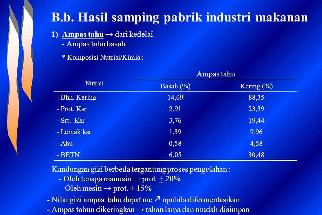 B.b. Hasil samping pabrik industri makanan 1)Ampas tahu → dari kedelai - Ampas tahu basah * Komposisi Nutrisi/Kimia : Nutrisi Ampas tahu Basah (%)Keri