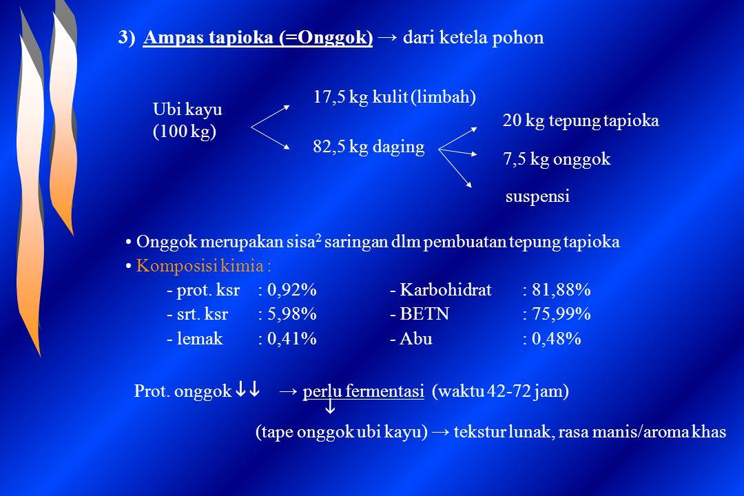 3)Ampas tapioka (=Onggok) → dari ketela pohon Ubi kayu (100 kg) 17,5 kg kulit (limbah) 82,5 kg daging 20 kg tepung tapioka 7,5 kg onggok suspensi Ongg