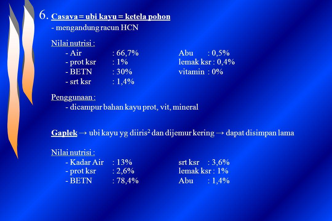 6. Casava = ubi kayu = ketela pohon - mengandung racun HCN Nilai nutrisi : - Air: 66,7%Abu: 0,5% - prot ksr: 1%lemak ksr : 0,4% - BETN: 30%vitamin: 0%