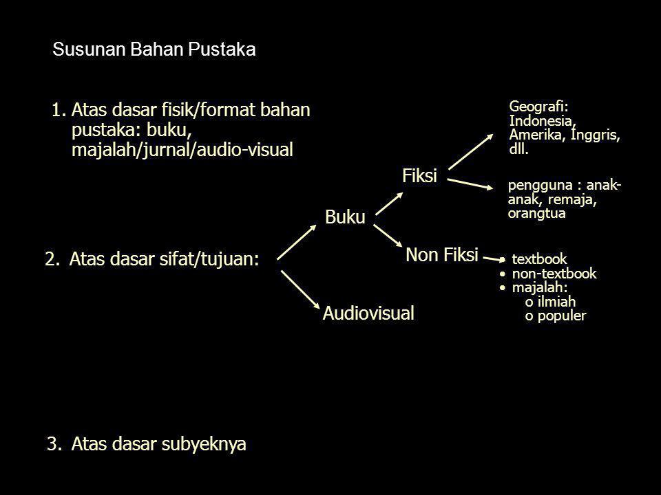 1.Atas dasar fisik/format bahan pustaka: buku, majalah/jurnal/audio-visual 2.Atas dasar sifat/tujuan: 3.Atas dasar subyeknya Buku Fiksi Audiovisual Non Fiksi Geografi: Indonesia, Amerika, Inggris, dll.