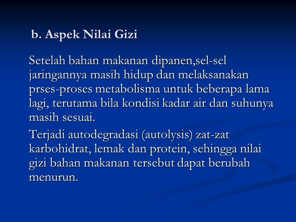 b.Aspek Nilai Gizi b.