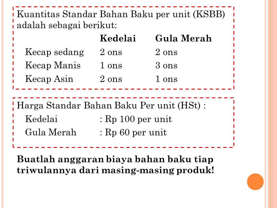 Kuantitas Standar Bahan Baku per unit (KSBB) adalah sebagai berikut: KedelaiGula Merah Kecap sedang2 ons2 ons Kecap Manis1 ons3 ons Kecap Asin2 ons1 o