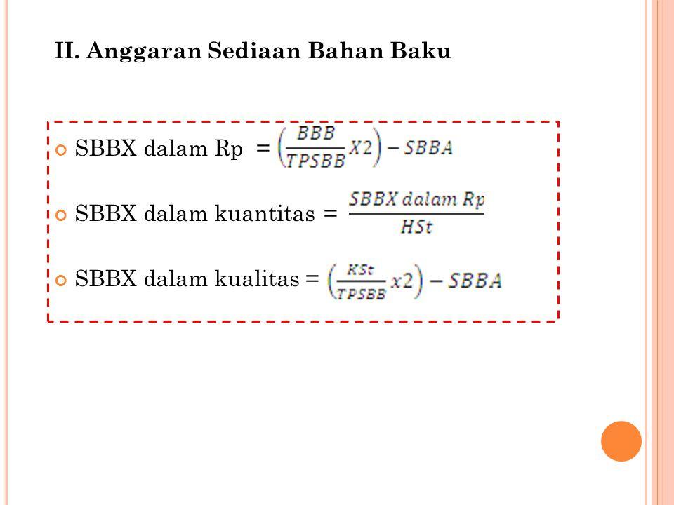 II. Anggaran Sediaan Bahan Baku SBBX dalam Rp= SBBX dalam kuantitas= SBBX dalam kualitas =