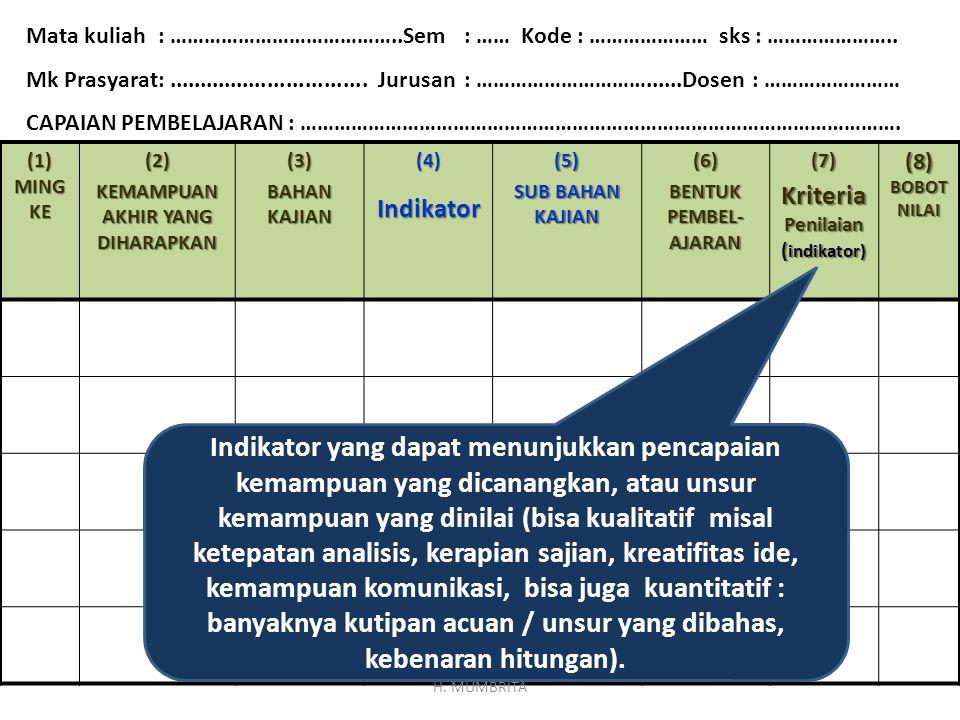 (1) MING KE (2) KEMAMPUAN AKHIR YANG DIHARAPKAN (3) BAHAN KAJIAN (4)Indikator(5) SUB BAHAN KAJIAN (6) BENTUK PEMBEL- AJARAN (7) Kriteria Penilaian ( i