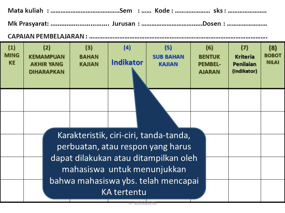(1) MING KE (2) KEMAMPUAN AKHIR YANG DIHARAPKAN (3) BAHAN KAJIAN (4)Indikator(5) SUB BAHAN KAJIAN (6) BENTUK PEMBEL- AJARAN (7) Kriteria Penilaian (in