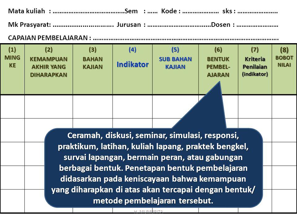 (1) MING KE (2) KEMAMPUAN AKHIR YANG DIHARAPKAN (3) BAHAN KAJIAN (4)Indikator(5) SUB BAHAN KAJIAN (6) BENTUK PEMBEL- AJARAN (7) Kriteria Penilaian (indikator) (8) BOBOT NILAI Mata kuliah : …………………………………..Sem: …… Kode : ………………… sks : …………………..