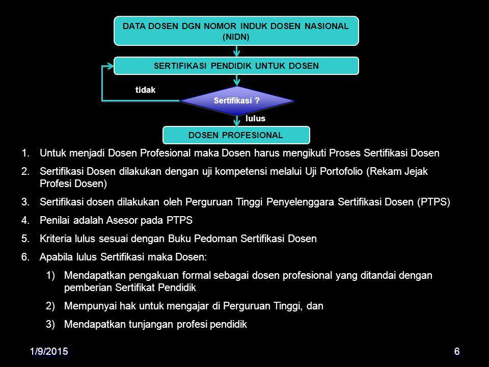 1.Untuk menjadi Dosen Profesional maka Dosen harus mengikuti Proses Sertifikasi Dosen 2.Sertifikasi Dosen dilakukan dengan uji kompetensi melalui Uji