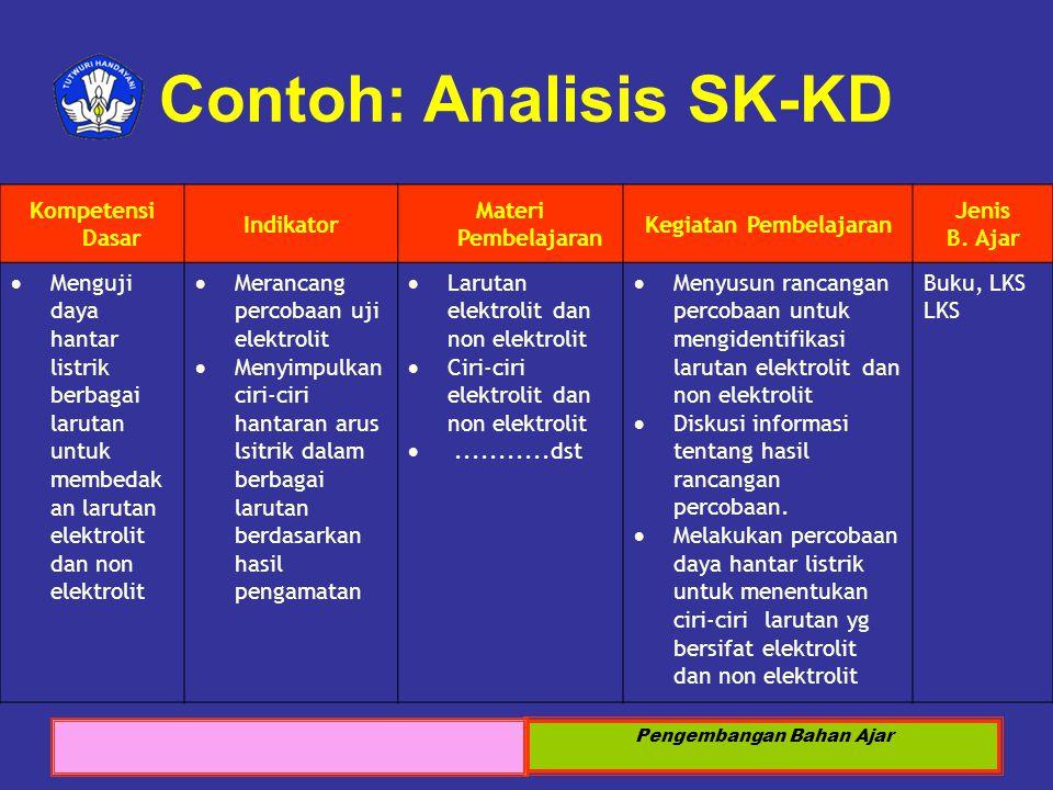 Sosialisasi KTSP 2008 Pengembangan Bahan Ajar Contoh: Analisis SK-KD Kompetensi Dasar Indikator Materi Pembelajaran Kegiatan Pembelajaran Jenis B. Aja