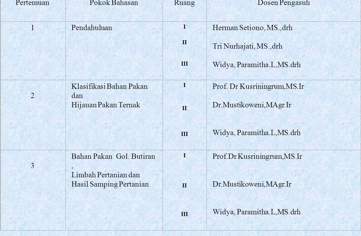 9. JADWAL PERKULIAHAN Tahun 2008 PertemuanPokok BahasanRuangDosen Pengasuh 1Pendahuluan I II III Herman Setiono, MS.,drh Tri Nurhajati, MS.,drh Widya,