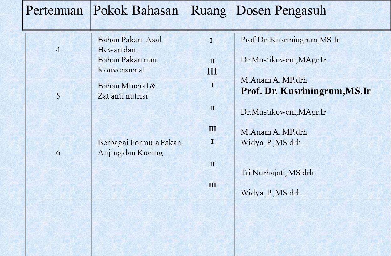 4 Bahan Pakan Asal Hewan dan Bahan Pakan non Konvensional I II III Prof.Dr. Kusriningrum,MS.Ir Dr.Mustikoweni,MAgr.Ir M.Anam A. MP.drh 5 Bahan Mineral
