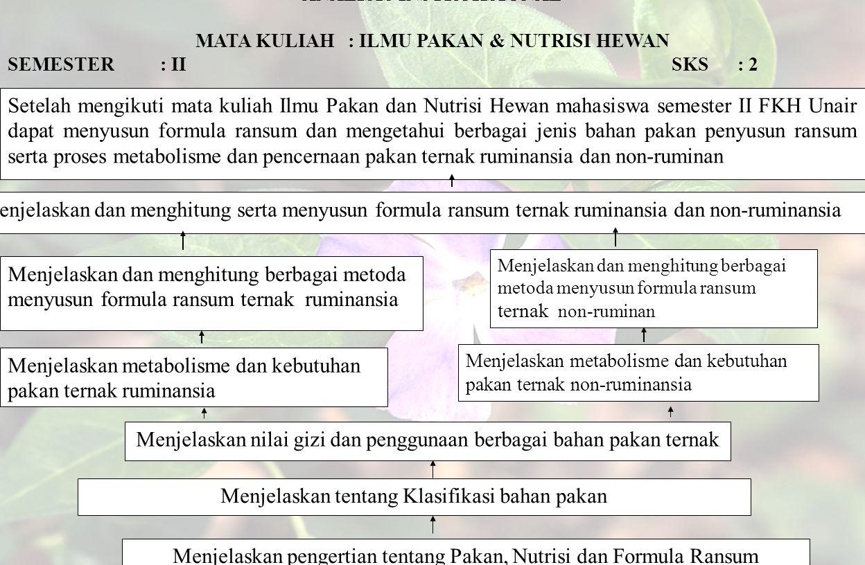ANALISIS INSTRUKSIONAL MATA KULIAH: ILMU PAKAN & NUTRISI HEWAN SEMESTER: II SKS : 2 Menjelaskan dan menghitung serta menyusun formula ransum ternak ru