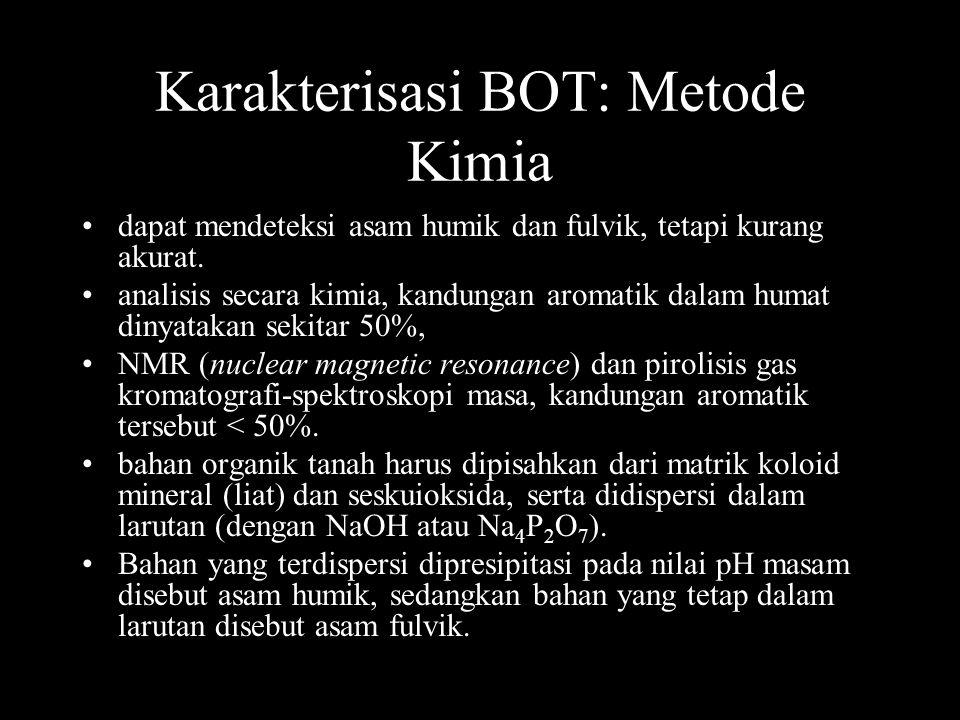 Karakterisasi BOT: Metode Fisik (fraksionasi fisik) Pada prinsipnya pemisahan bahan organik dengan partikel tanah.
