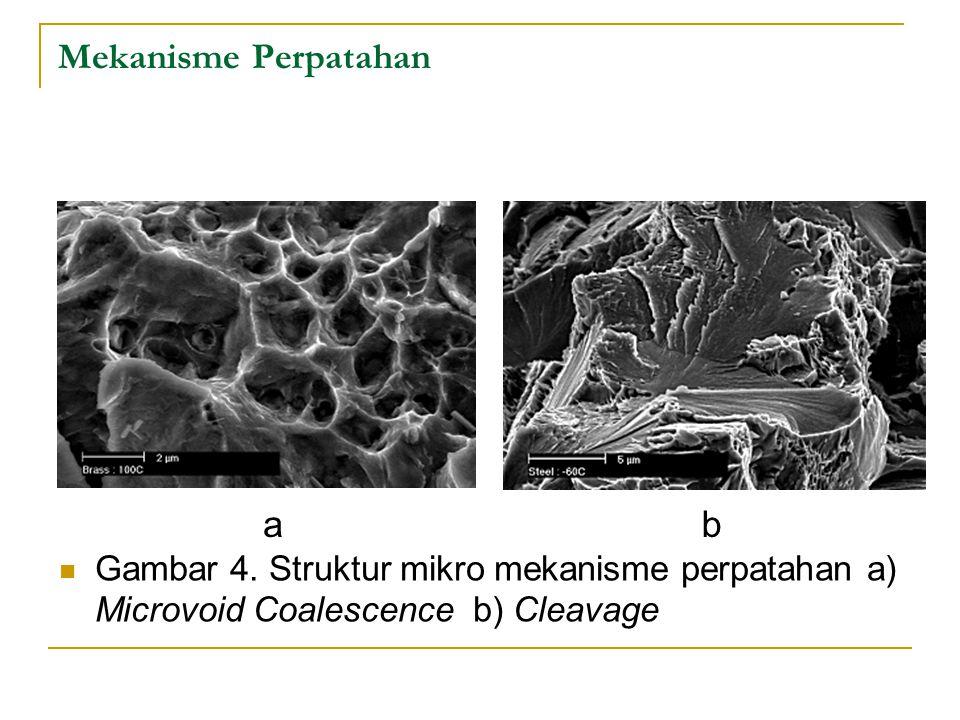 Mekanisme Perpatahan Gambar 4. Struktur mikro mekanisme perpatahan a) Microvoid Coalescence b) Cleavage ab