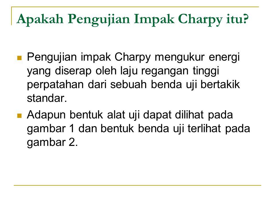 Apakah Pengujian Impak Charpy itu? Pengujian impak Charpy mengukur energi yang diserap oleh laju regangan tinggi perpatahan dari sebuah benda uji bert