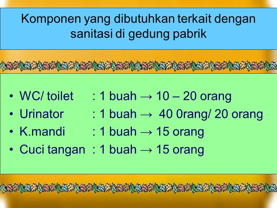 Komponen yang dibutuhkan terkait dengan sanitasi di gedung pabrik WC/ toilet: 1 buah → 10 – 20 orang Urinator: 1 buah → 40 0rang/ 20 orang K.mandi: 1