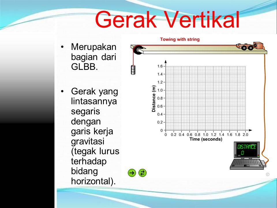 Gerak Vertikal Merupakan bagian dari GLBB. Gerak yang lintasannya segaris dengan garis kerja gravitasi (tegak lurus terhadap bidang horizontal).