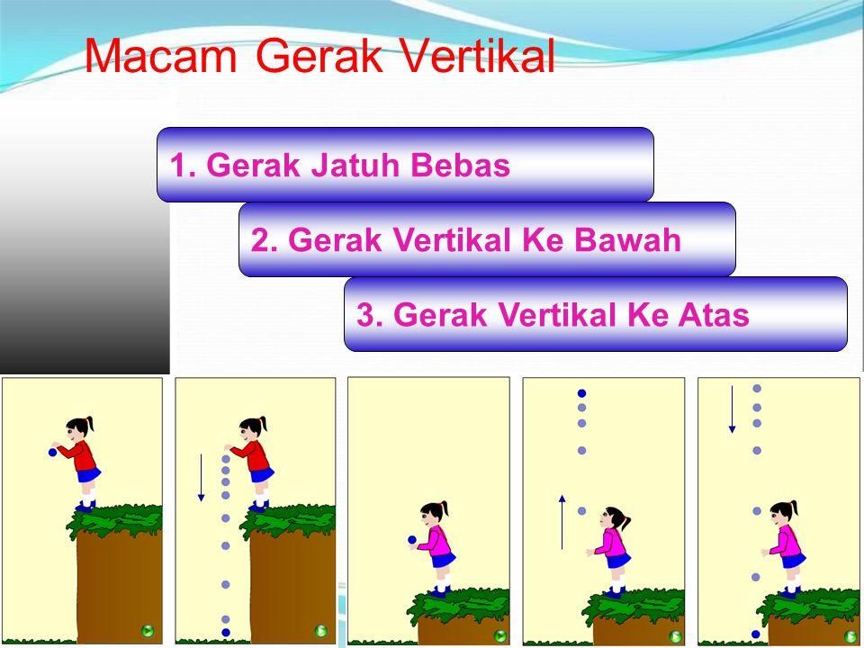 Macam Gerak Vertikal 1. Gerak Jatuh Bebas 3. Gerak Vertikal Ke Atas 2. Gerak Vertikal Ke Bawah