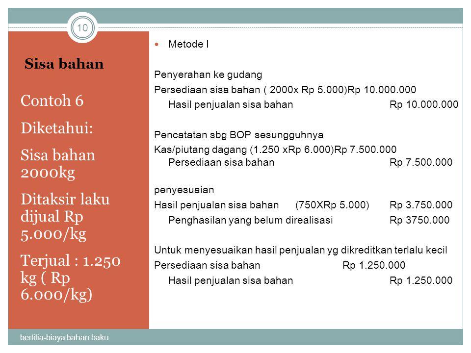 Sisa bahan Contoh 6 Diketahui: Sisa bahan 2000kg Ditaksir laku dijual Rp 5.000/kg Terjual : 1.250 kg ( Rp 6.000/kg) Metode I Penyerahan ke gudang Pers