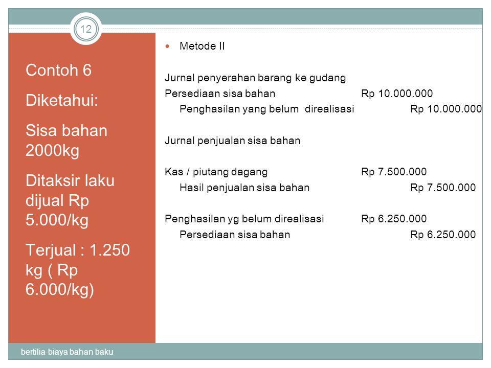 Contoh 6 Diketahui: Sisa bahan 2000kg Ditaksir laku dijual Rp 5.000/kg Terjual : 1.250 kg ( Rp 6.000/kg) Metode II Jurnal penyerahan barang ke gudang