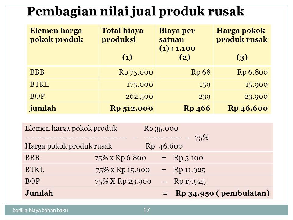 bertilia-biaya bahan baku 17 Pembagian nilai jual produk rusak Elemen harga pokok produk Total biaya produksi (1) Biaya per satuan (1) : 1.100 (2) Har