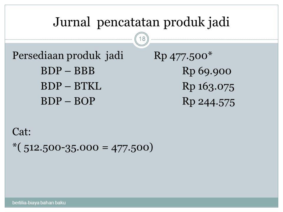 Jurnal pencatatan produk jadi bertilia-biaya bahan baku 18 Persediaan produk jadi Rp 477.500* BDP – BBBRp 69.900 BDP – BTKLRp 163.075 BDP – BOPRp 244.